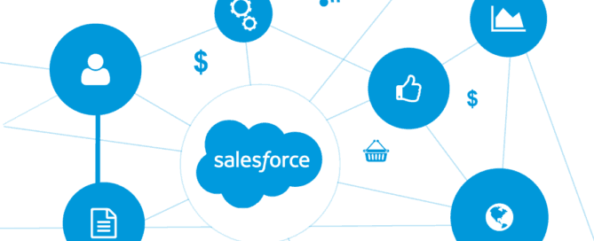 salesforce integrations