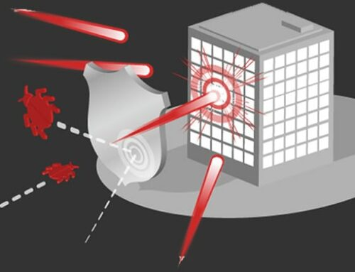 Four Stages of an Advanced Persistent Threat Attack