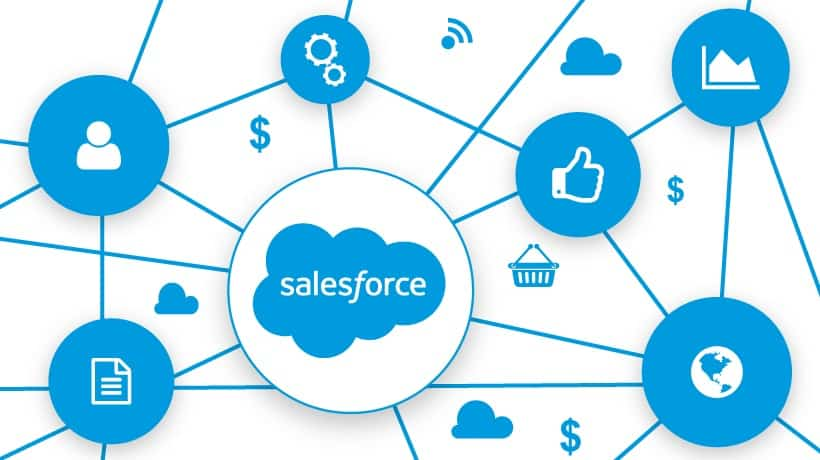erp integration in salesforce